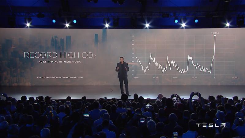 Tesla Model 3 bemutató: rekord magas CO2 szint