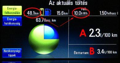 Mennyit fogyaszt egy elektromos autó? (Opel Ampera)