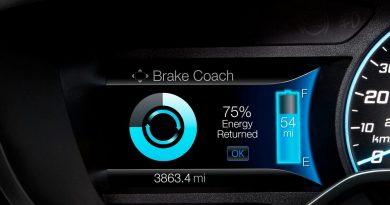Komoly pénzeket szán villanyautózásra a Ford