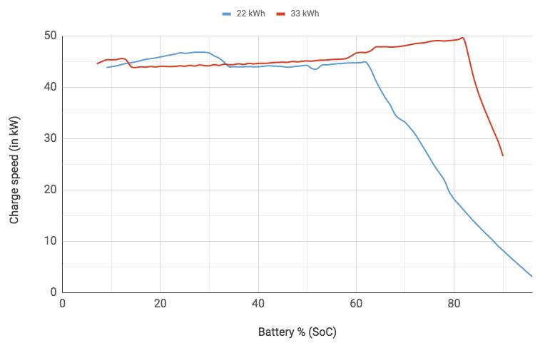 BMW_i3_charging