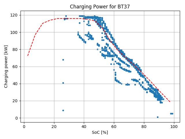Tesla_BT37