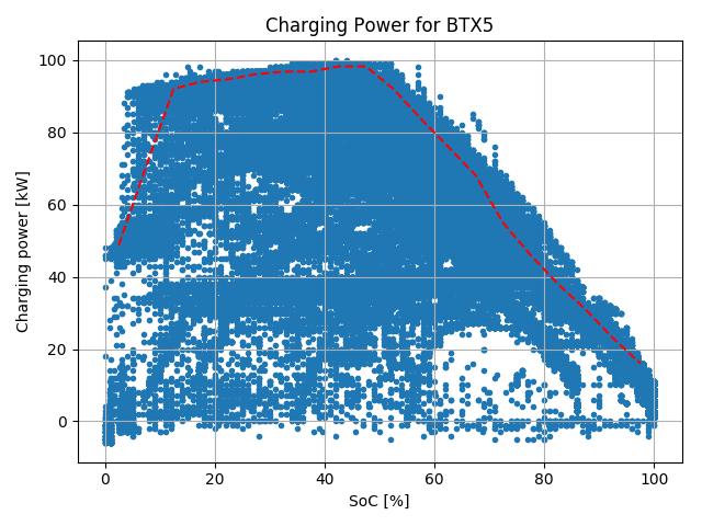 Tesla_BTX5