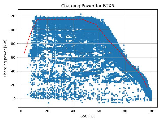 Tesla_BTX6
