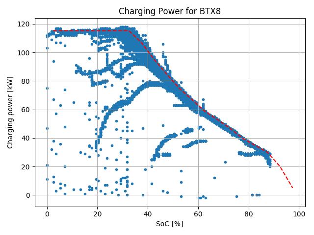 Tesla_BTX8