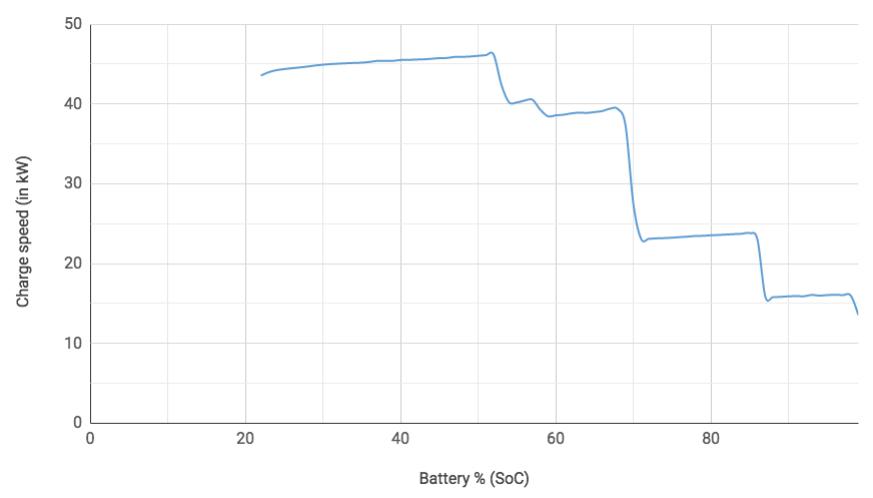 Opel_Ampera-e_charging