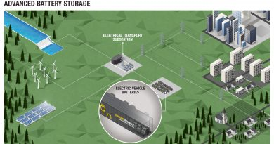 Használt Renault akkumulátorok segítik a megújulók integrálását