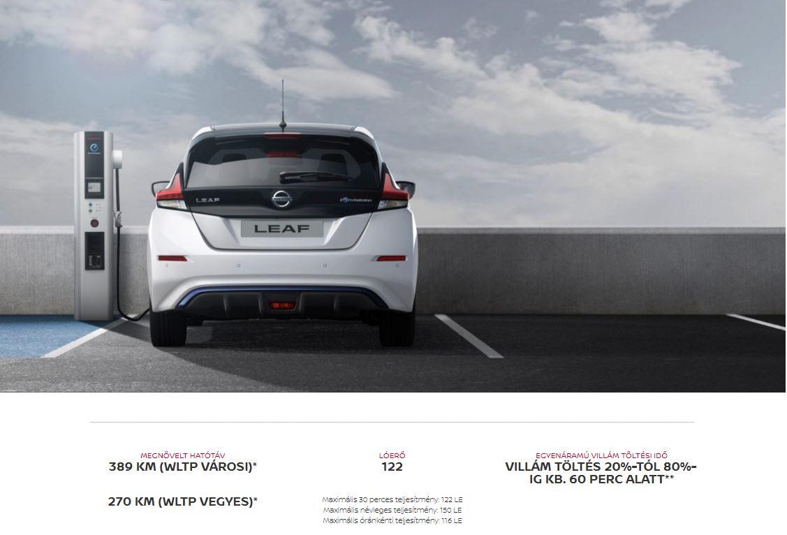 Nissan_leaf_range_nissan.hu