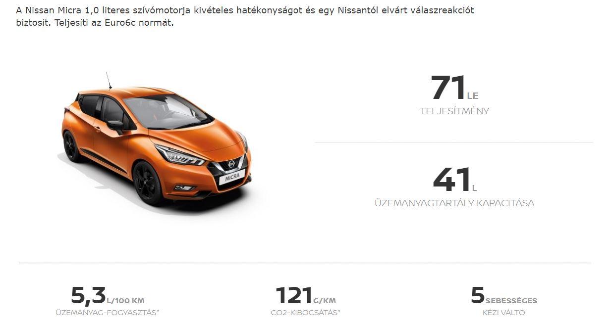 Nissan_Micra_CO2_emission