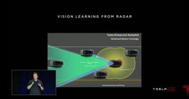 A Tesla robotaxik támadása: Második rész – a szoftver