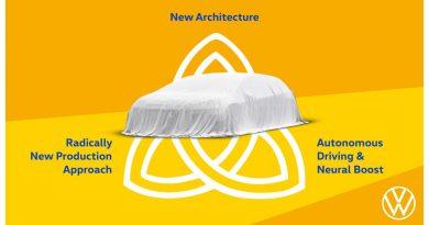 Három forradalmi innovációt is hoz a Volkswagen Trinity EV